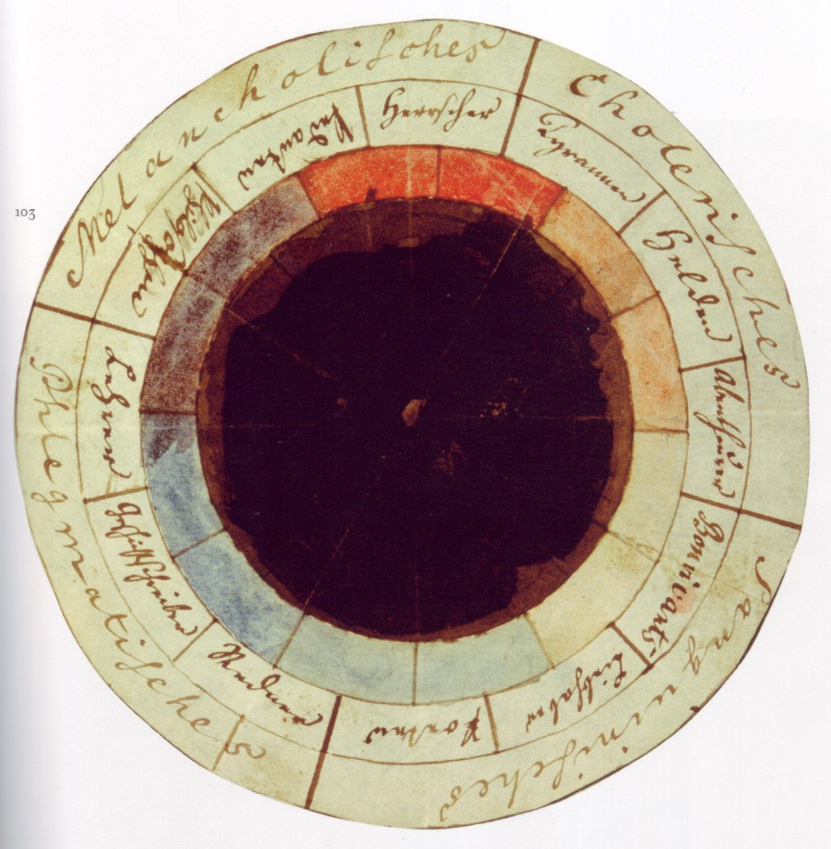 "The ""rose of temperaments"" (Temperamentenrose), an earlier study (1798/9) by Goethe and Schiller, matching twelve colours to human occupations or their character traits (tyrants, heroes, adventurers, hedonists, lovers, poets, public speakers, historians, teachers, philosophers, pedants, rulers), grouped in the four temperaments."