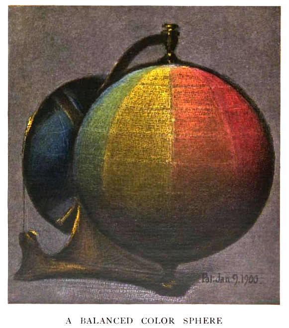 Munsell's color sphere, 1900. Later, Munsell discovered that if hue, value, and chroma were to be kept perceptually uniform, achievable surface colors could not be forced into a regular shape.